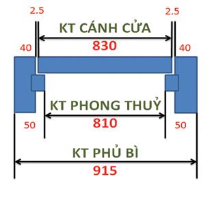 Các đo cửa theo phong thủy