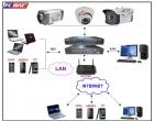 Lợi ích của camera giám sát
