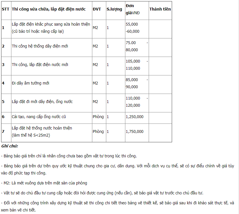bảng giá điện nước 2019
