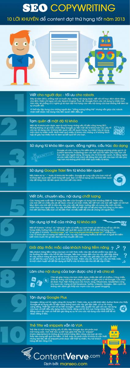10 bí quyết để viết nội dung đạt thứ hạng cao trên Google 2013